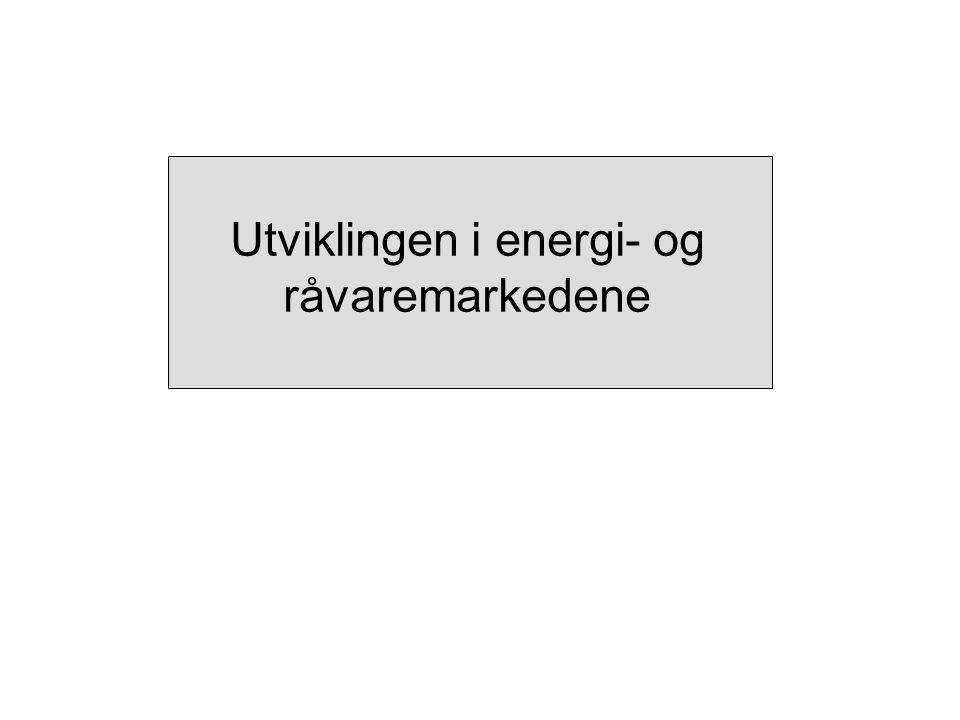 Utviklingen i energi- og råvaremarkedene