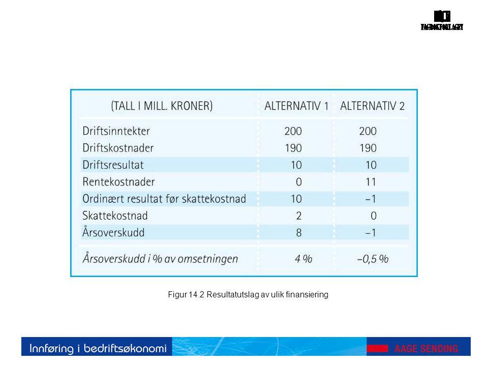 Figur 14.2 Resultatutslag av ulik finansiering