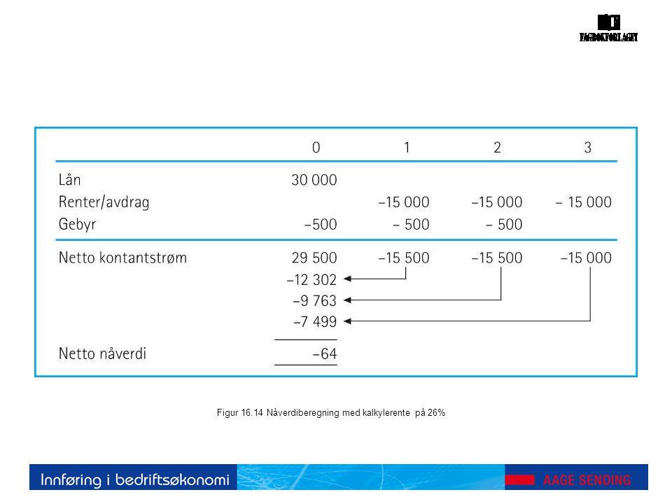 Figur 16.14 Nåverdiberegning med kalkylerente på 26%