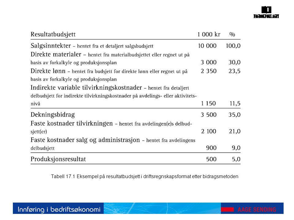 Tabell 17.1 Eksempel på resultatbudsjett i driftsregnskapsformat etter bidragsmetoden
