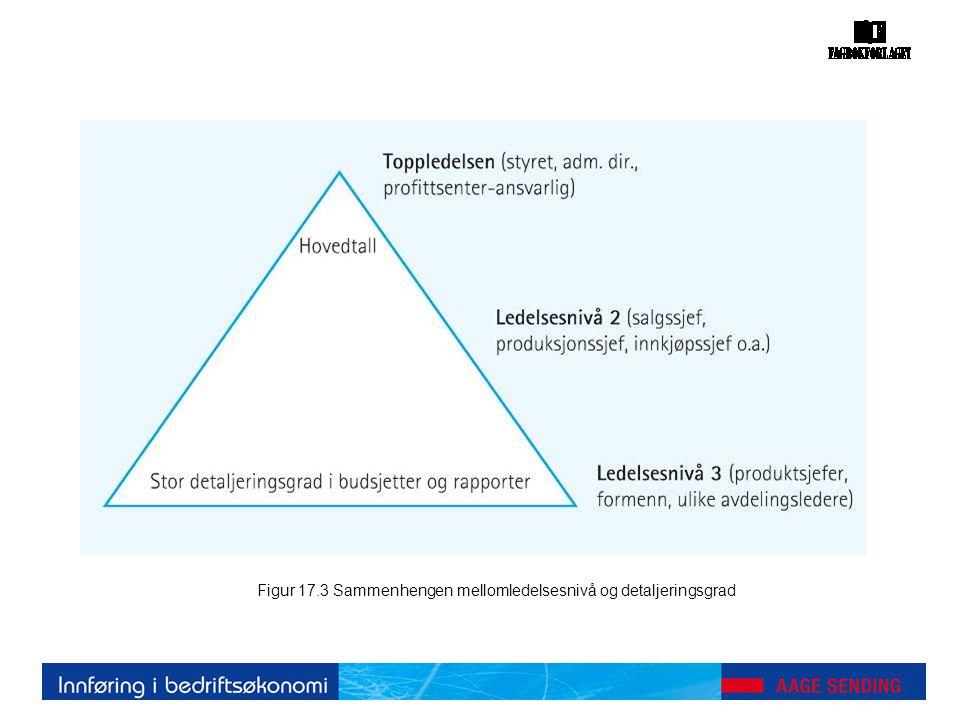 Figur 17.3 Sammenhengen mellomledelsesnivå og detaljeringsgrad