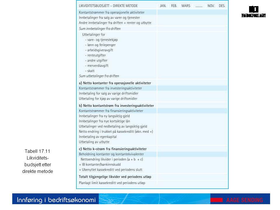 Tabell 17.11 Likviditets- budsjett etter direkte metode