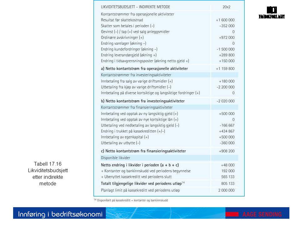 Tabell 17.16 Likviditetsbudsjett etter indirekte metode