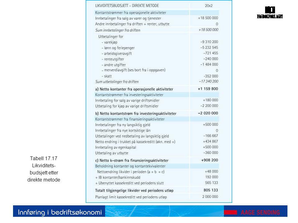 Tabell 17.17 Likviditets- budsjett etter direkte metode