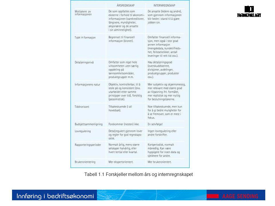 Tabell 1.1 Forskjeller mellom års og internregnskapet