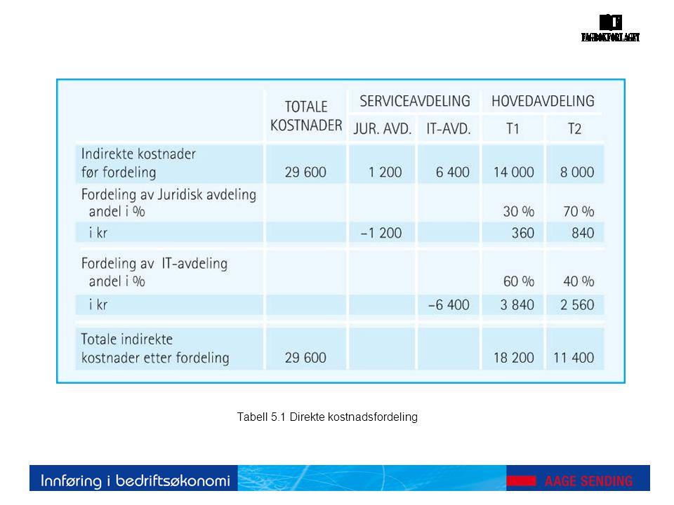 Tabell 5.1 Direkte kostnadsfordeling
