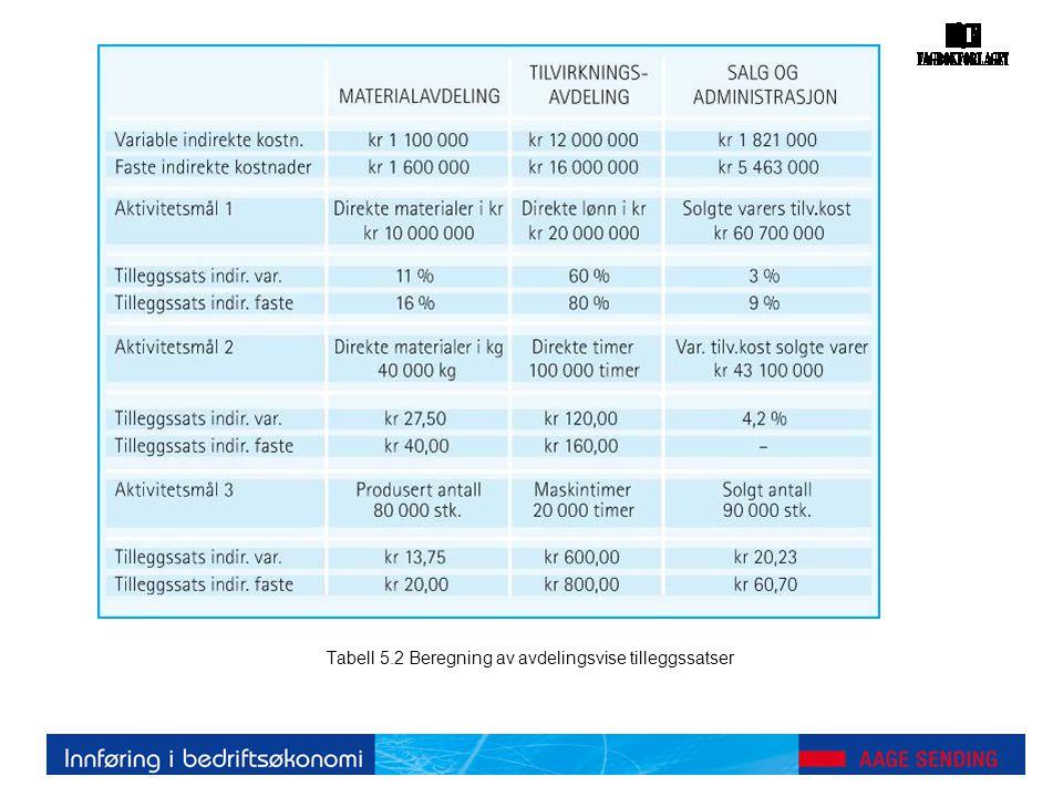 Tabell 5.2 Beregning av avdelingsvise tilleggssatser