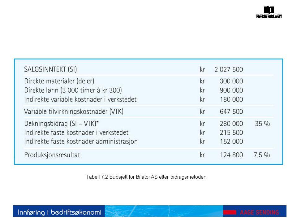 Tabell 7.2 Budsjett for Bilator AS etter bidragsmetoden