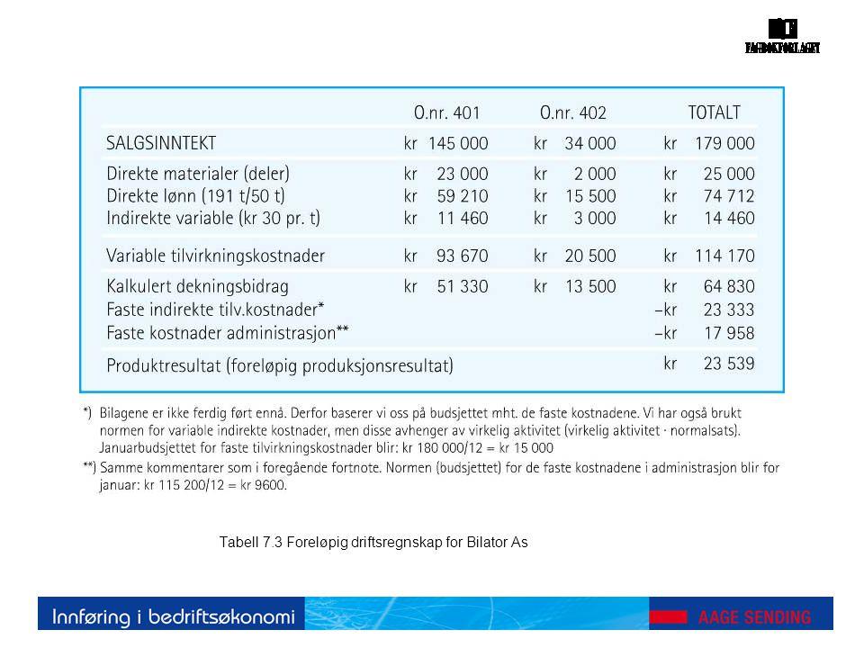 Tabell 7.3 Foreløpig driftsregnskap for Bilator As