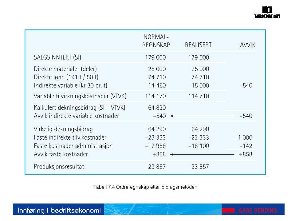 Tabell 7.4 Ordreregnskap etter bidragsmetoden
