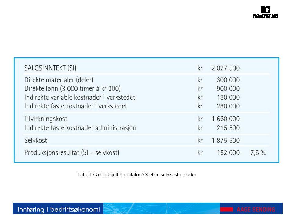 Tabell 7.5 Budsjett for Bilator AS etter selvkostmetoden