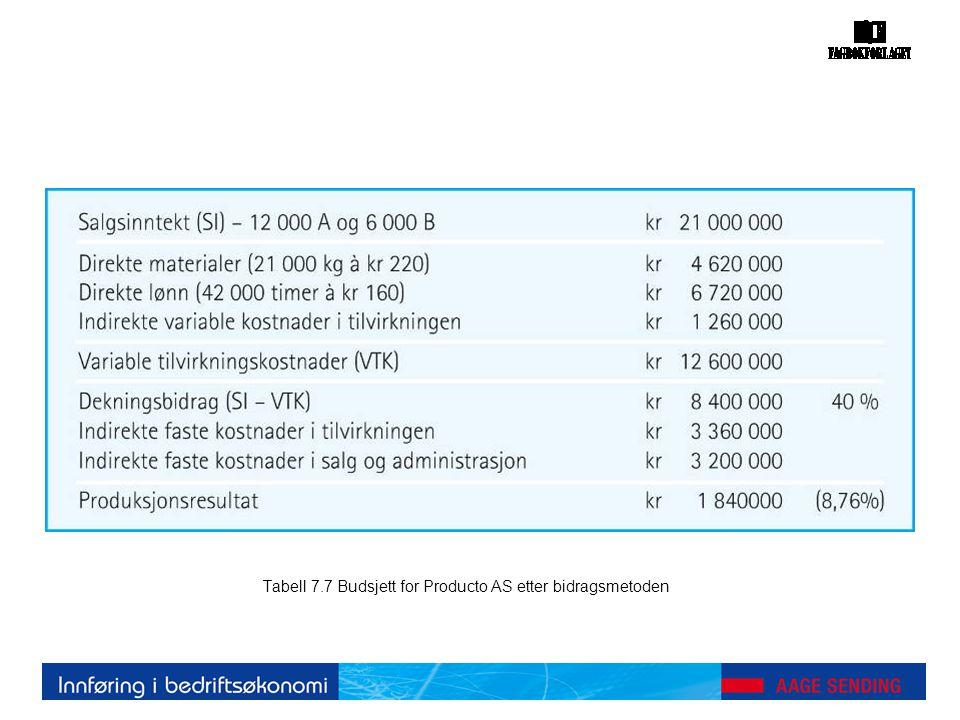 Tabell 7.7 Budsjett for Producto AS etter bidragsmetoden
