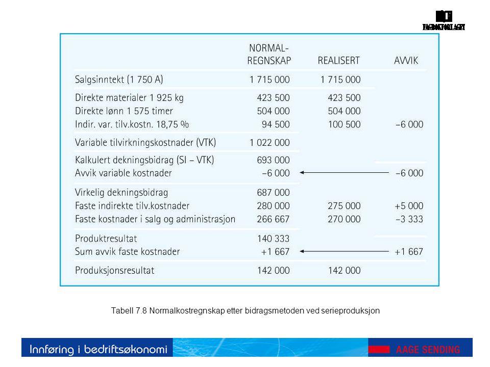 Tabell 7.8 Normalkostregnskap etter bidragsmetoden ved serieproduksjon