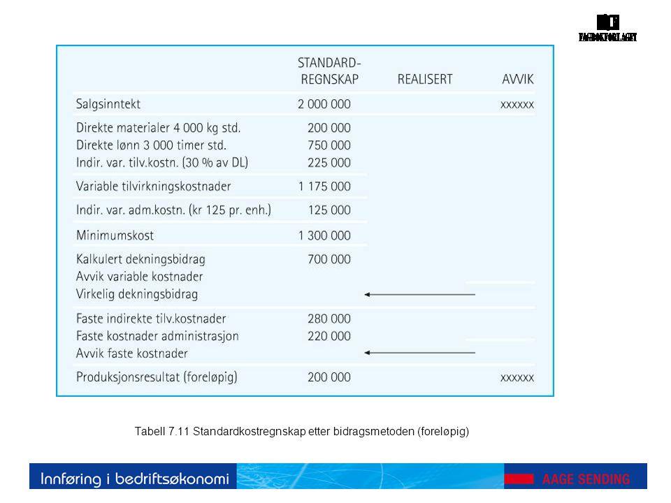 Tabell 7.11 Standardkostregnskap etter bidragsmetoden (foreløpig)