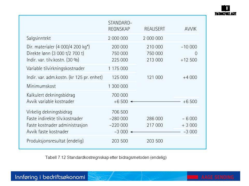 Tabell 7.12 Standardkostregnskap etter bidragsmetoden (endelig)