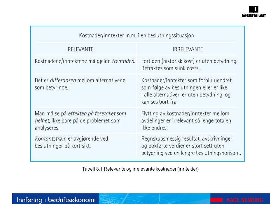 Tabell 8.1 Relevante og irrelevante kostnader (inntekter)