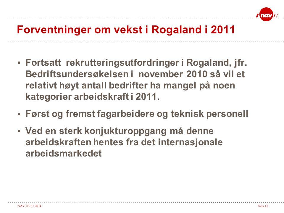 Forventninger om vekst i Rogaland i 2011