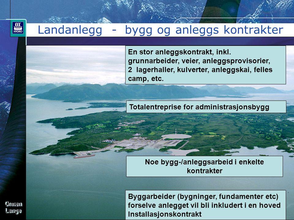 Landanlegg - bygg og anleggs kontrakter