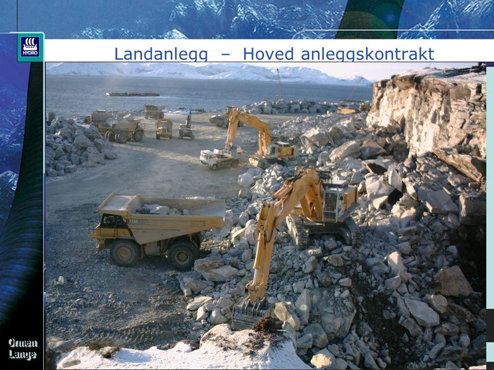 Landanlegg – Hoved anleggskontrakt