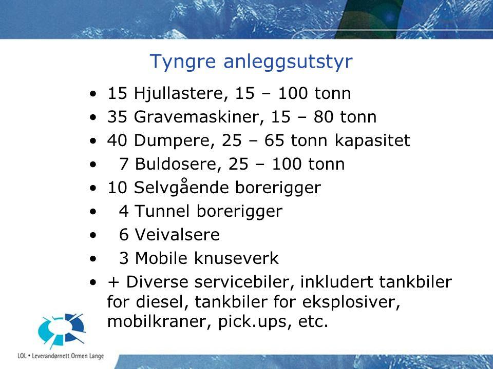 Tyngre anleggsutstyr 15 Hjullastere, 15 – 100 tonn