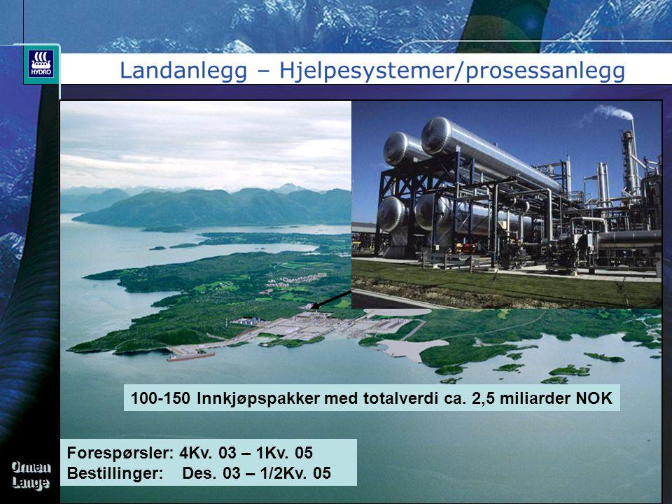 Landanlegg – Hjelpesystemer/prosessanlegg
