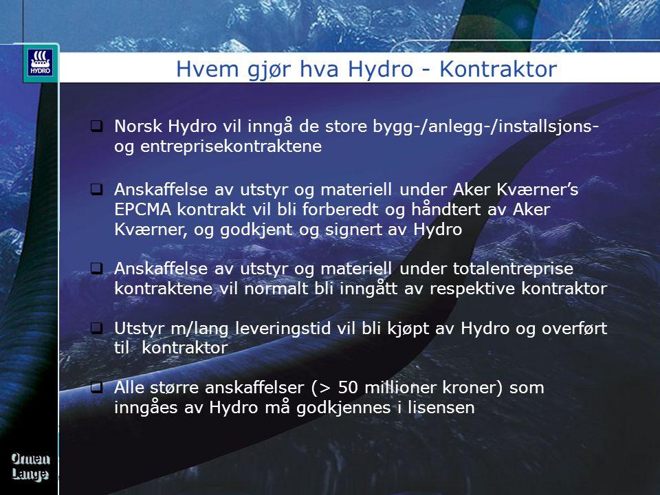 Hvem gjør hva Hydro - Kontraktor