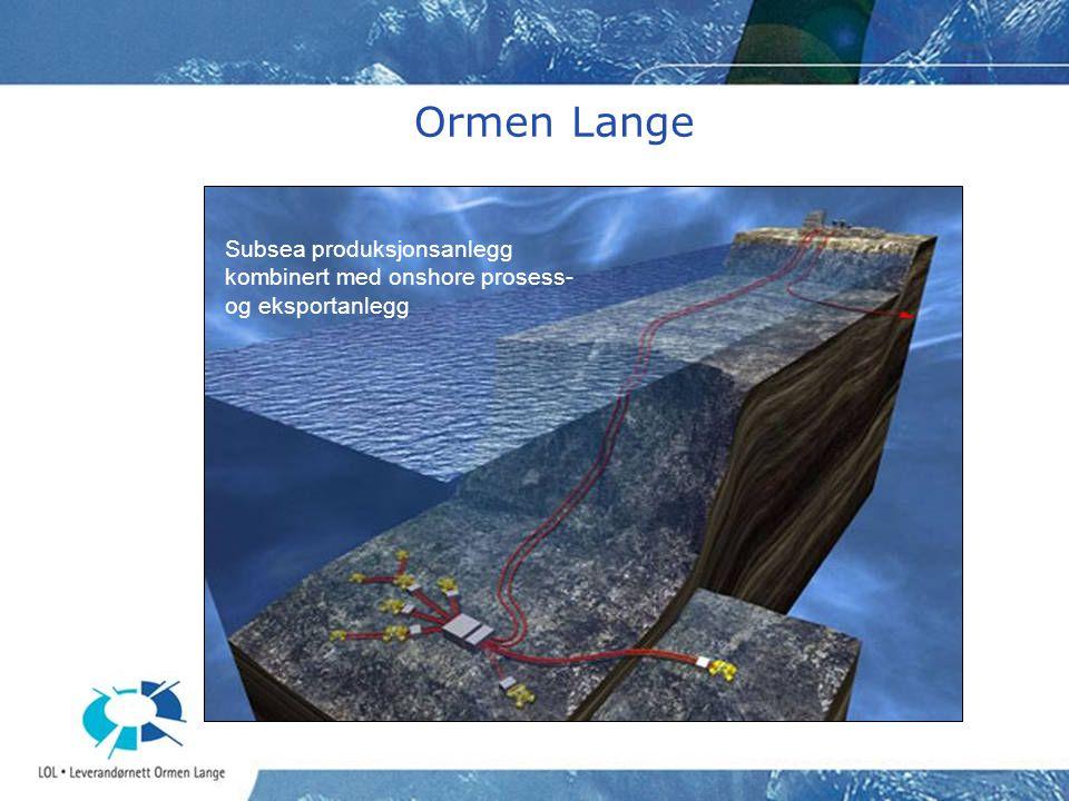 Ormen Lange Subsea produksjonsanlegg kombinert med onshore prosess-
