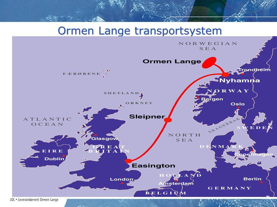 Ormen Lange transportsystem