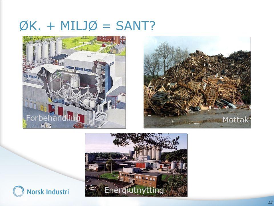 ØK. + MILJØ = SANT Forbehandling Mottak Energiutnytting