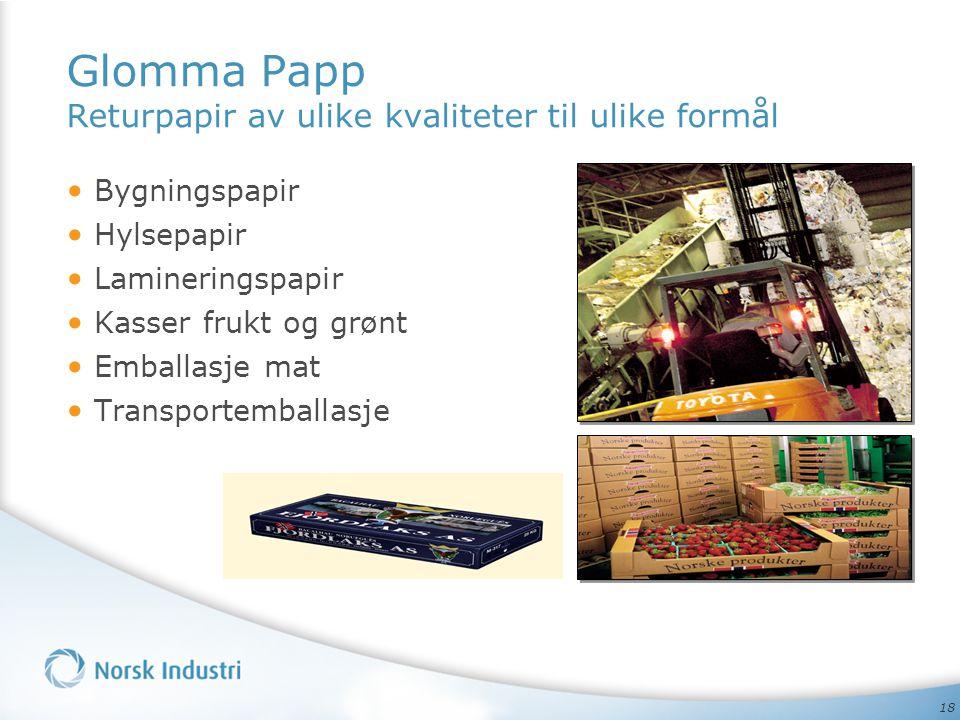 Glomma Papp Returpapir av ulike kvaliteter til ulike formål