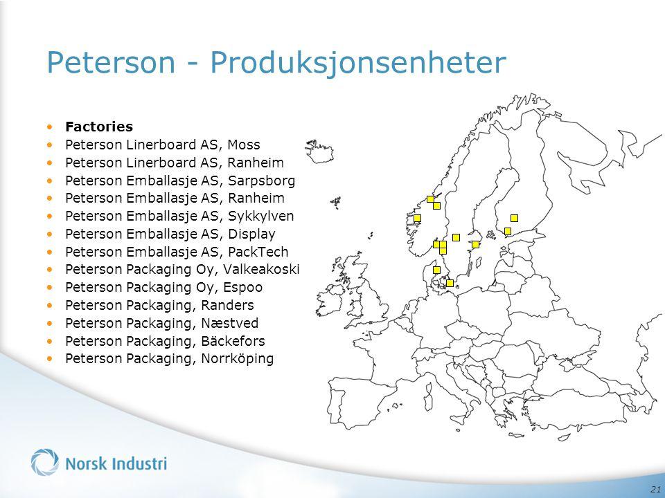 Peterson - Produksjonsenheter