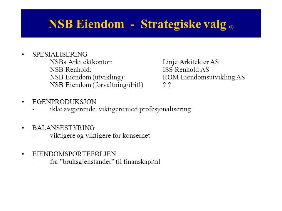 NSB Eiendom - Strategiske valg (1)