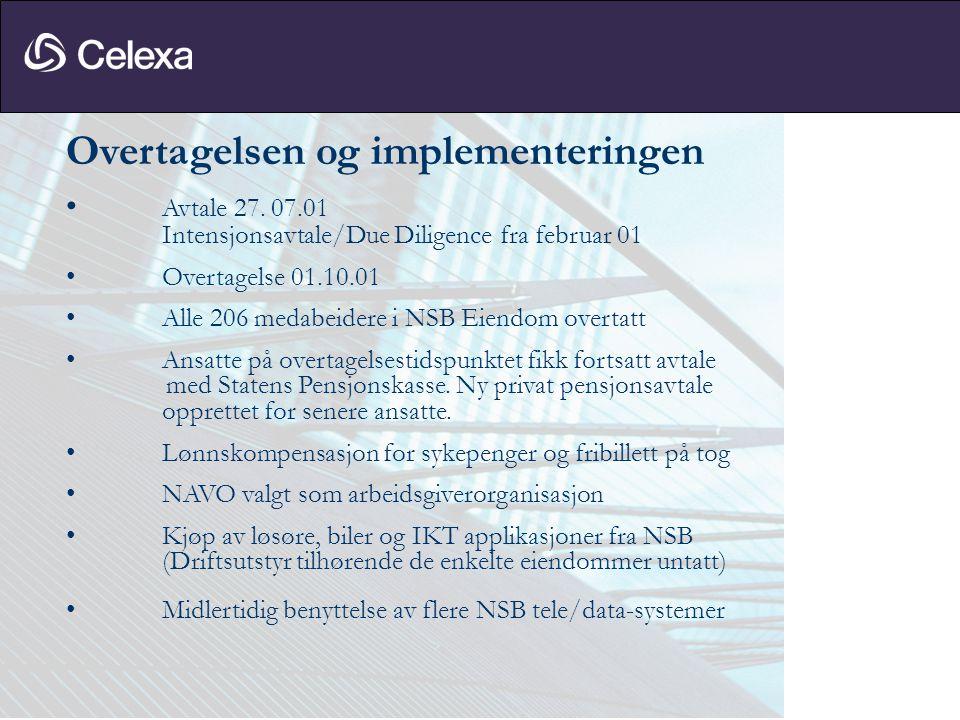 Overtagelsen og implementeringen