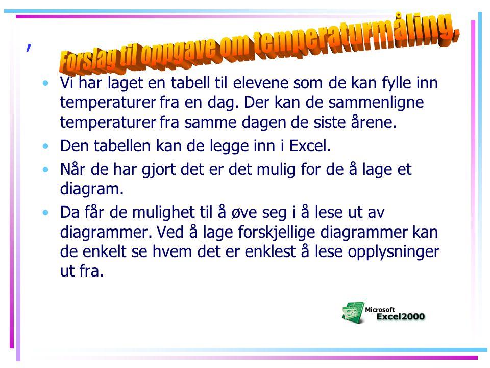 Forslag til oppgave om temperaturmåling.