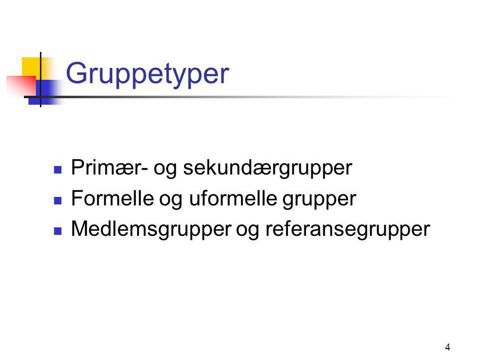 Gruppetyper Primær- og sekundærgrupper Formelle og uformelle grupper