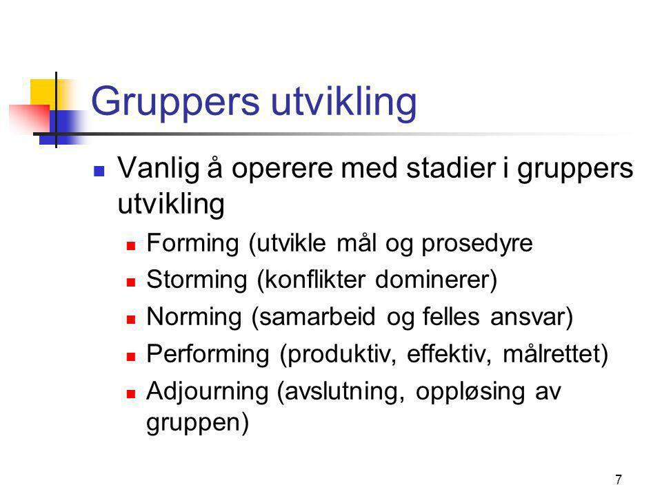 Gruppers utvikling Vanlig å operere med stadier i gruppers utvikling