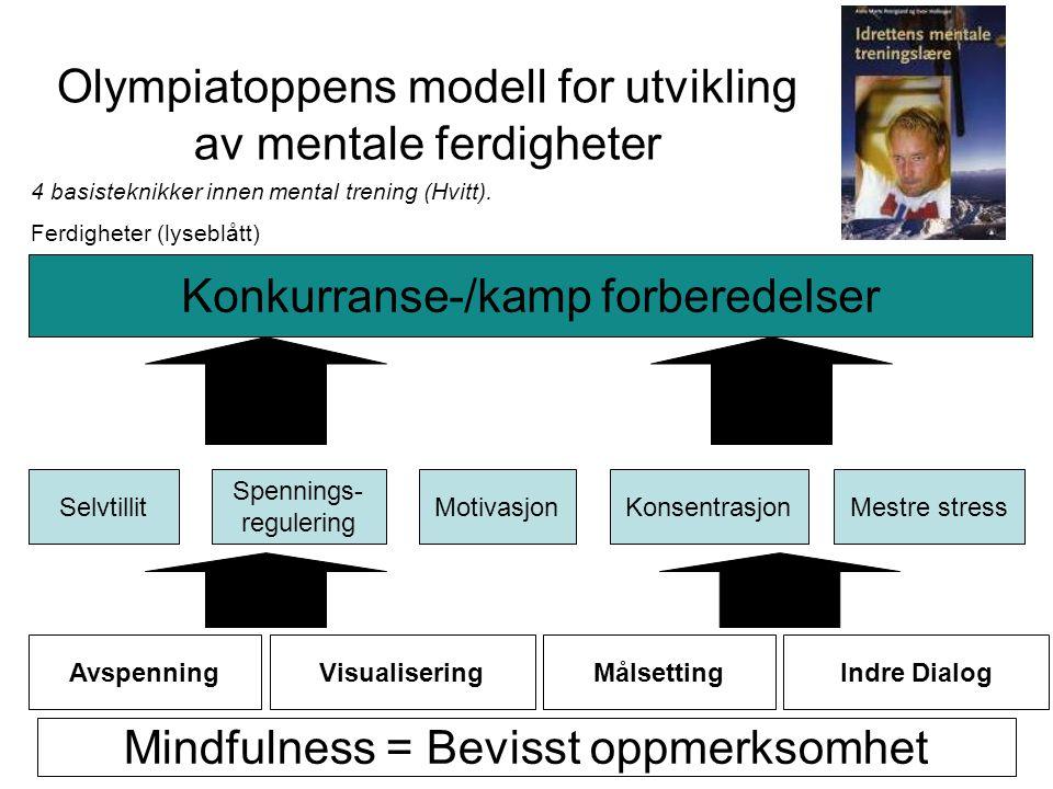 Olympiatoppens modell for utvikling av mentale ferdigheter
