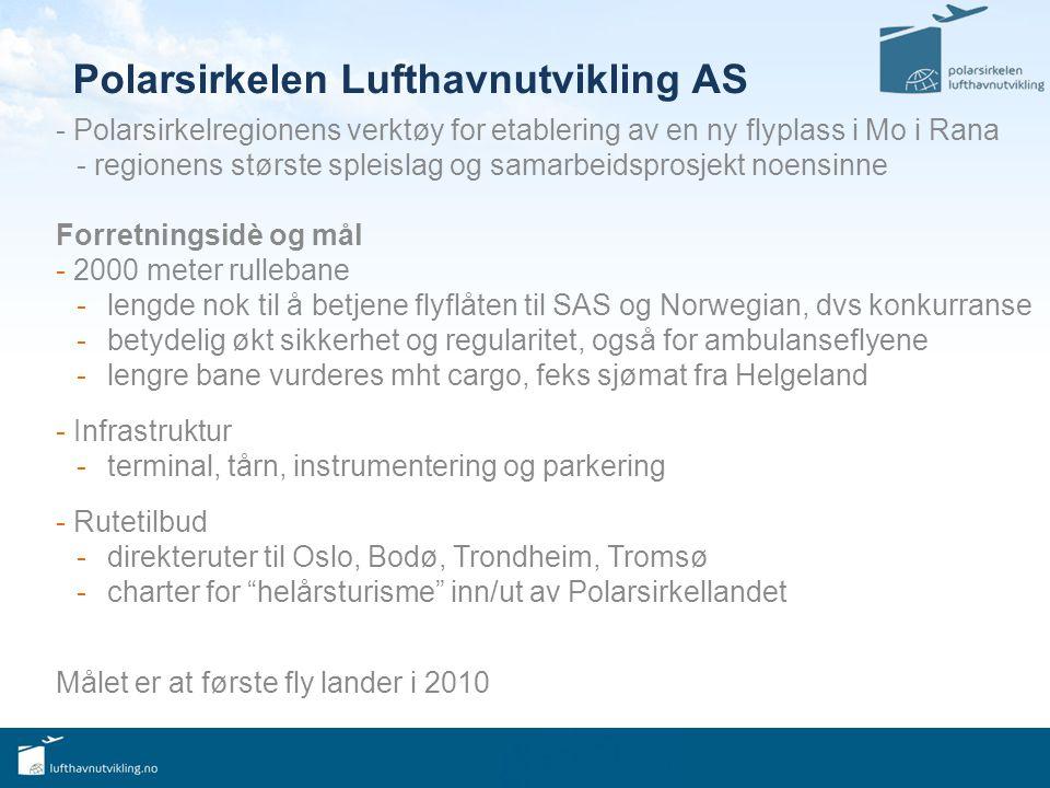 Polarsirkelen Lufthavnutvikling AS