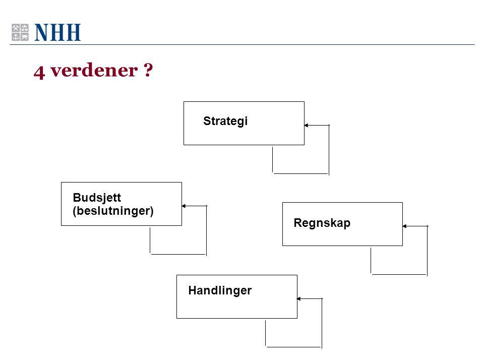 4 verdener Strategi Budsjett (beslutninger) Regnskap Handlinger