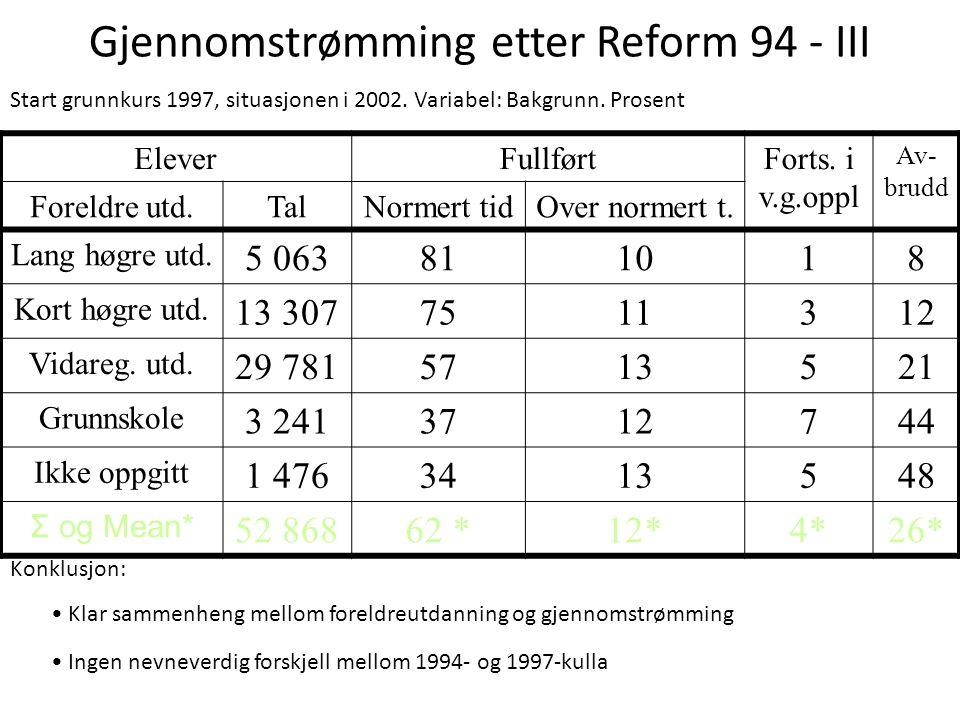 Gjennomstrømming etter Reform 94 - III