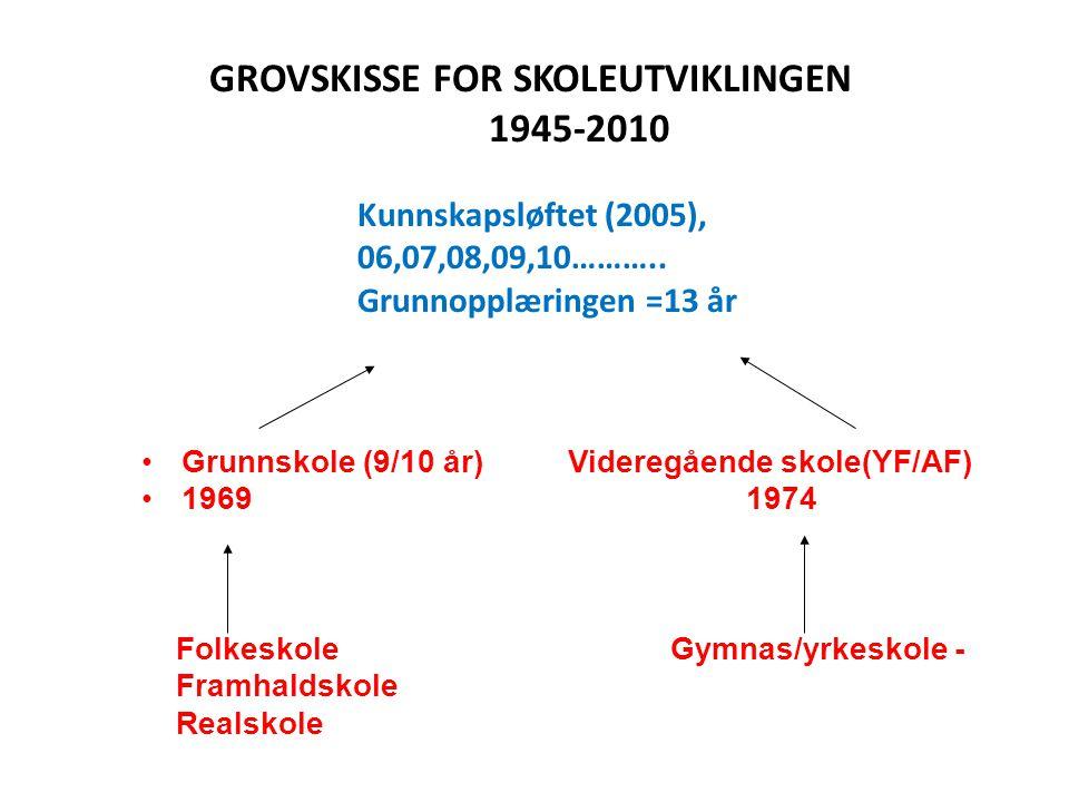 GROVSKISSE FOR SKOLEUTVIKLINGEN 1945-2010