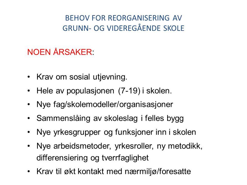 BEHOV FOR REORGANISERING AV GRUNN- OG VIDEREGÅENDE SKOLE