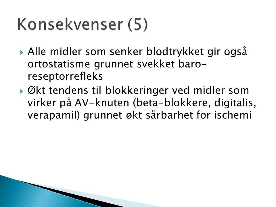 Konsekvenser (5) Alle midler som senker blodtrykket gir også ortostatisme grunnet svekket baro- reseptorrefleks.