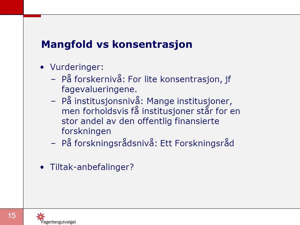 Mangfold vs konsentrasjon