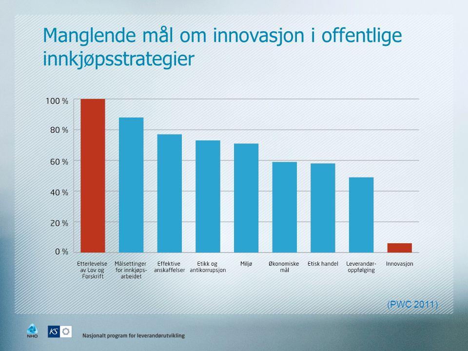 Manglende mål om innovasjon i offentlige innkjøpsstrategier