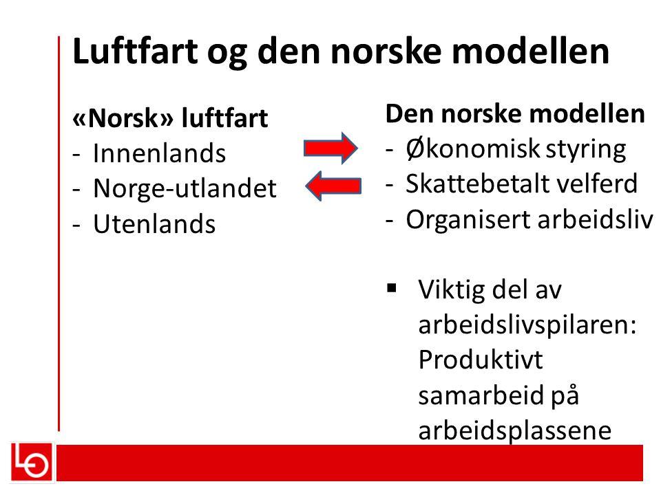 Luftfart og den norske modellen