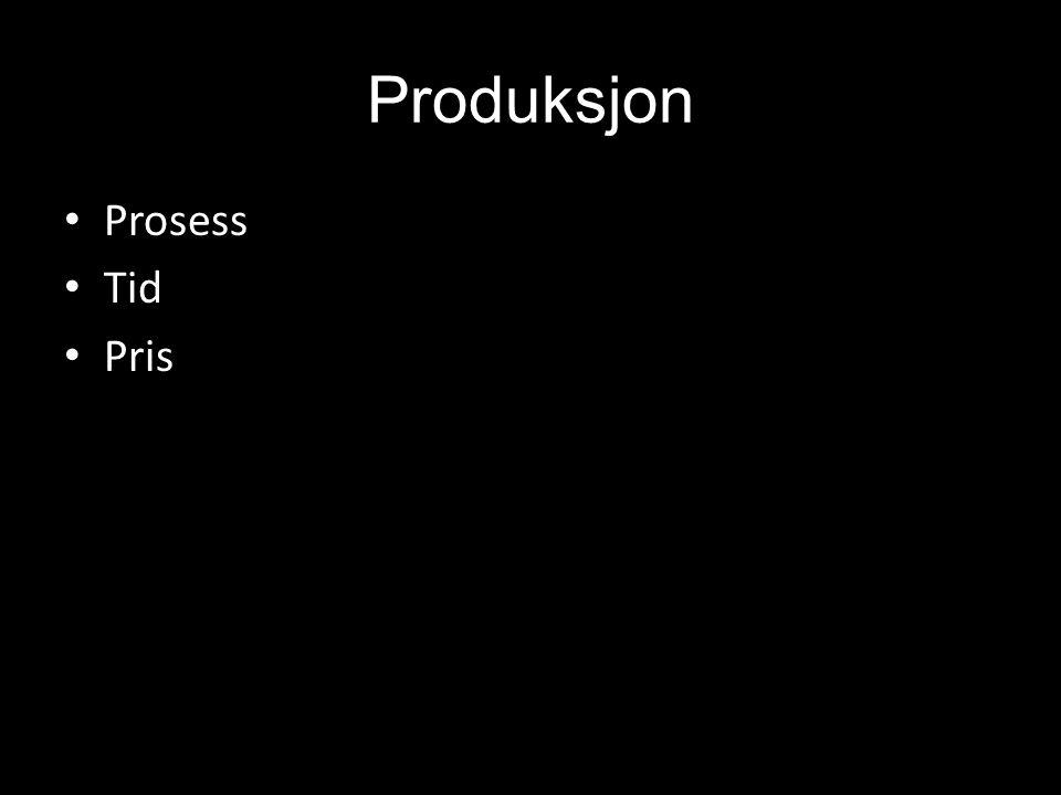 Produksjon Prosess Tid Pris