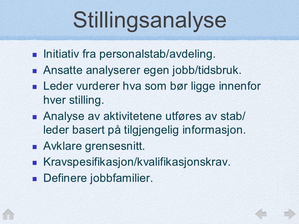Stillingsanalyse Initiativ fra personalstab/avdeling.