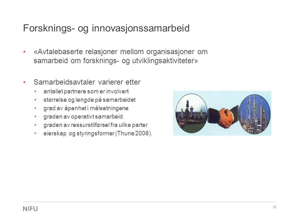 Forsknings- og innovasjonssamarbeid
