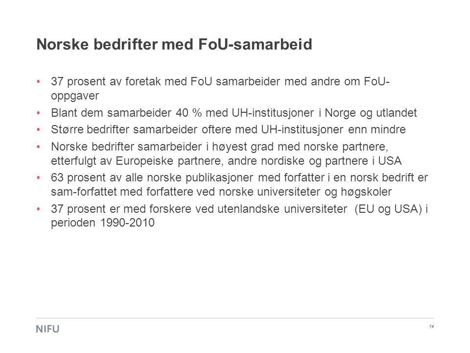 Norske bedrifter med FoU-samarbeid